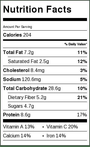 Chowder Nutrition Facts. Krollskorner.com