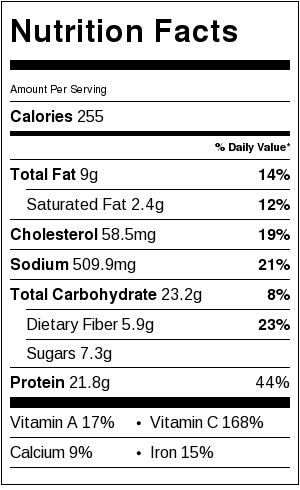 Chicken Stew Nutrition Facts
