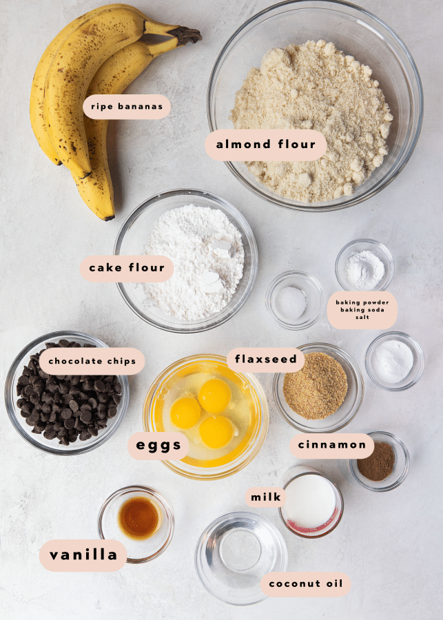 ingredients needed for almond flour muffins