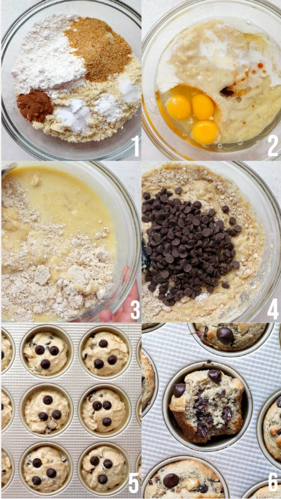 step by step photos of making muffins